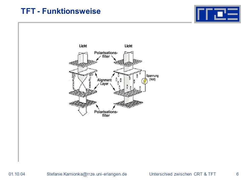 TFT - Funktionsweise 01.10.04 Stefanie.Kamionka@rrze.uni-erlangen.de
