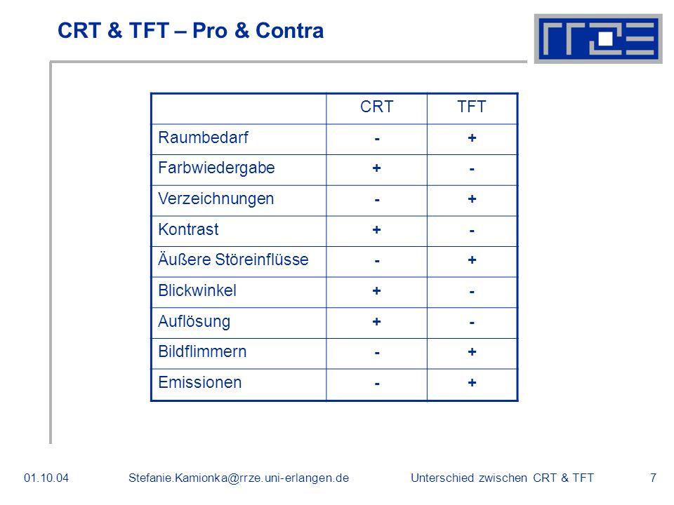 CRT & TFT – Pro & Contra CRT TFT Raumbedarf - + Farbwiedergabe