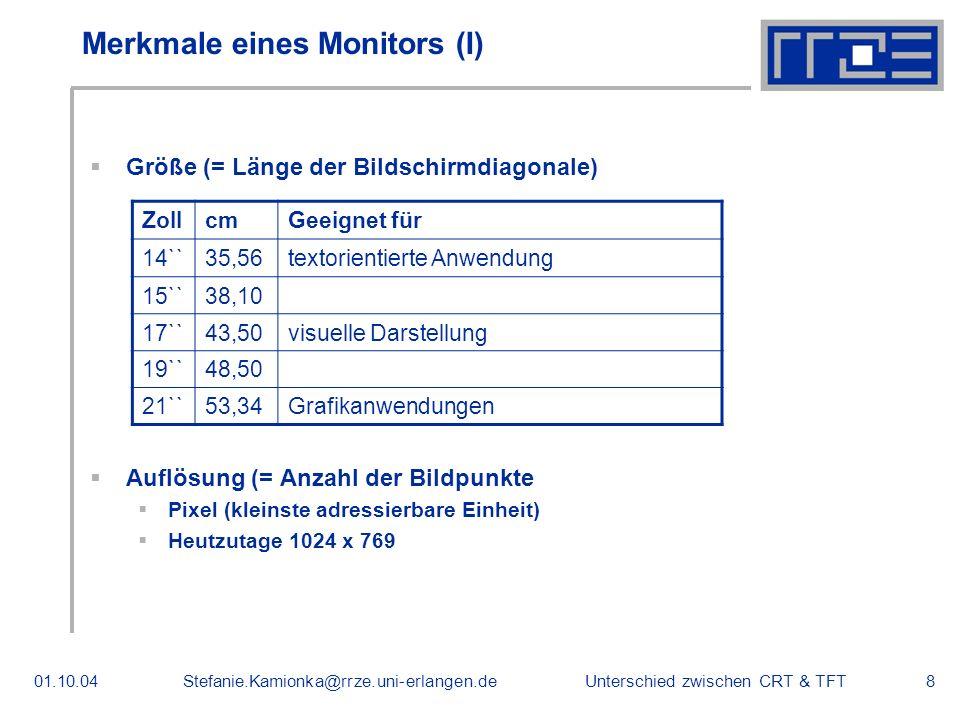 Merkmale eines Monitors (I)