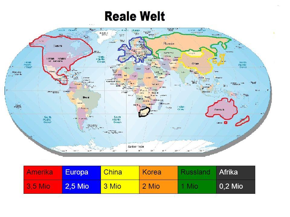 Amerika Europa China Korea Russland Afrika 3,5 Mio 2,5 Mio 3 Mio 2 Mio