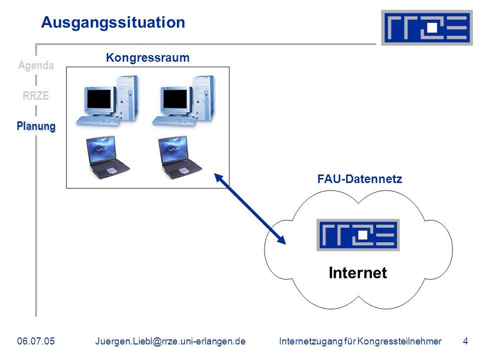 Ausgangssituation Internet Kongressraum Agenda RRZE Planung