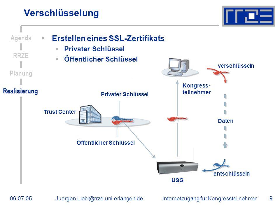 Verschlüsselung Erstellen eines SSL-Zertifikats Agenda
