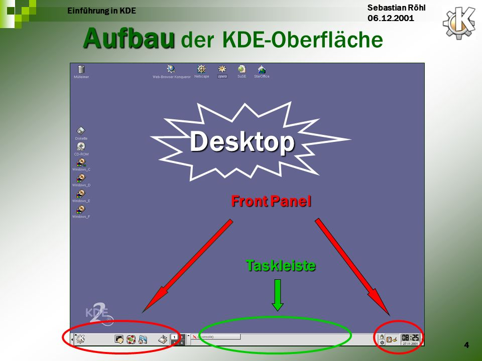 Aufbau der KDE-Oberfläche