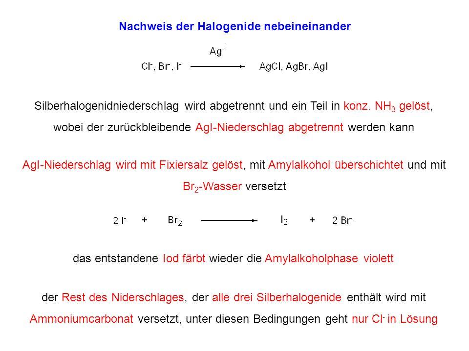 Nachweis der Halogenide nebeineinander