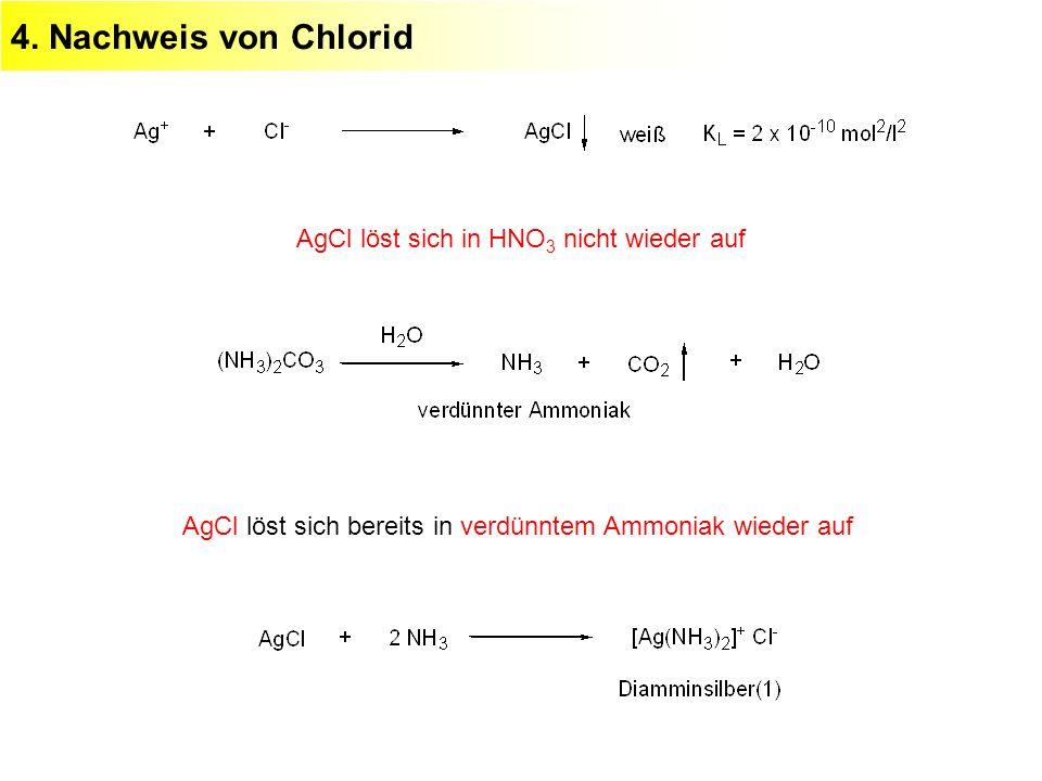 4. Nachweis von Chlorid AgCl löst sich in HNO3 nicht wieder auf