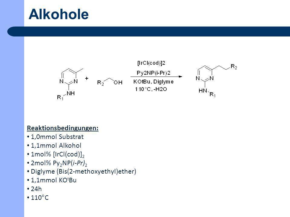 Alkohole Reaktionsbedingungen: 1,0mmol Substrat 1,1mmol Alkohol