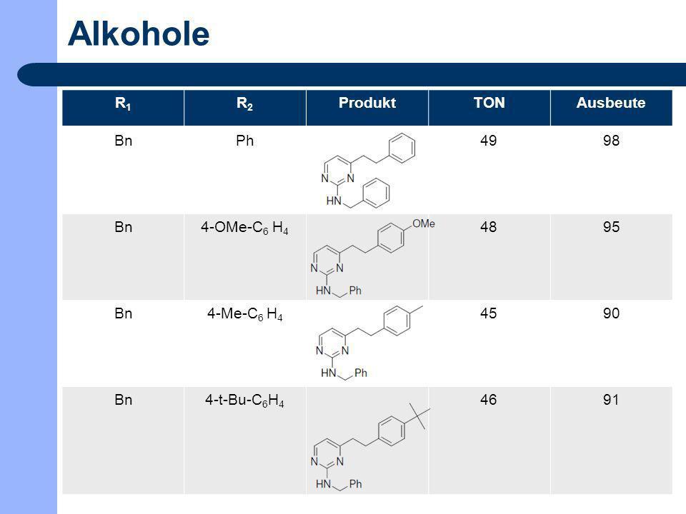 Alkohole R1 R2 Produkt TON Ausbeute Bn Ph 49 98 4-OMe-C6 H4 48 95