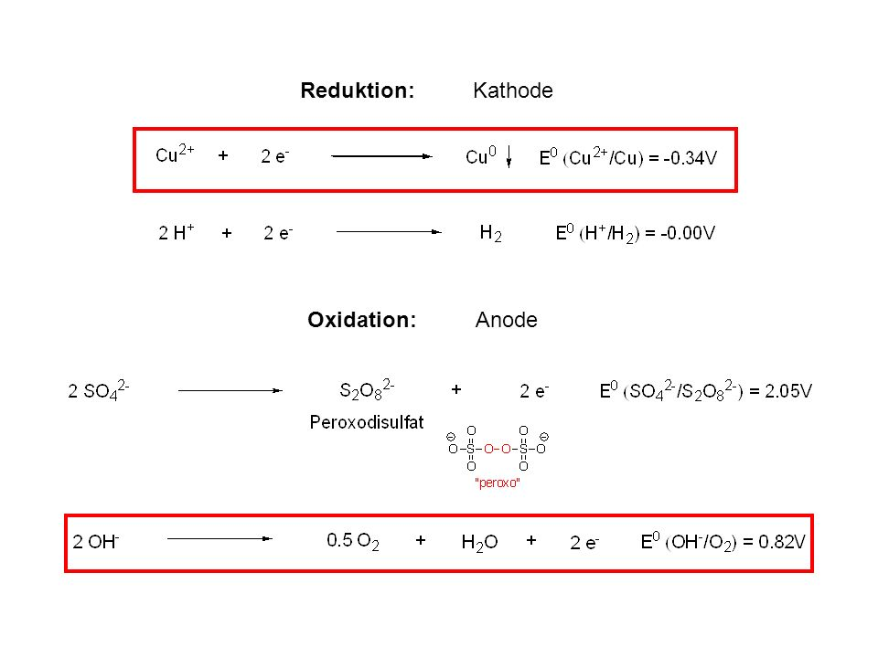 Reduktion: Kathode Oxidation: Anode