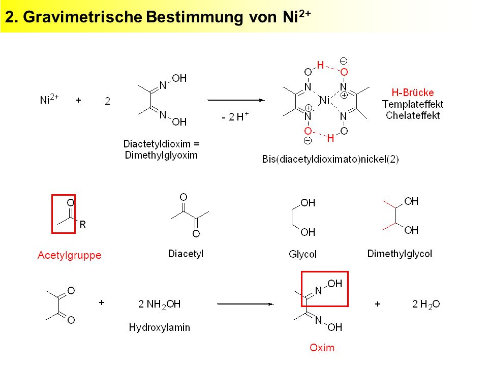 2. Gravimetrische Bestimmung von Ni2+