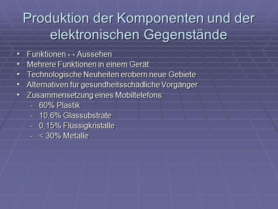 Produktion der Komponenten und der elektronischen Gegenstände