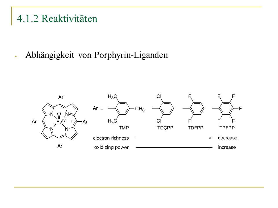 4.1.2 Reaktivitäten Abhängigkeit von Porphyrin-Liganden