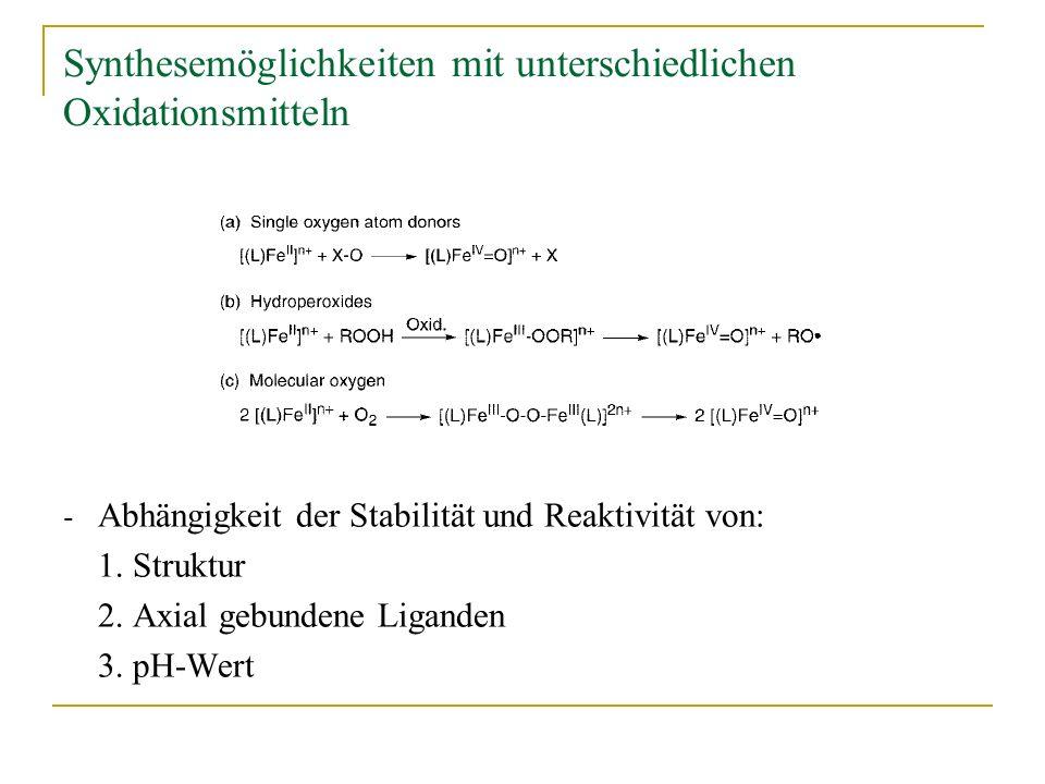 Synthesemöglichkeiten mit unterschiedlichen Oxidationsmitteln