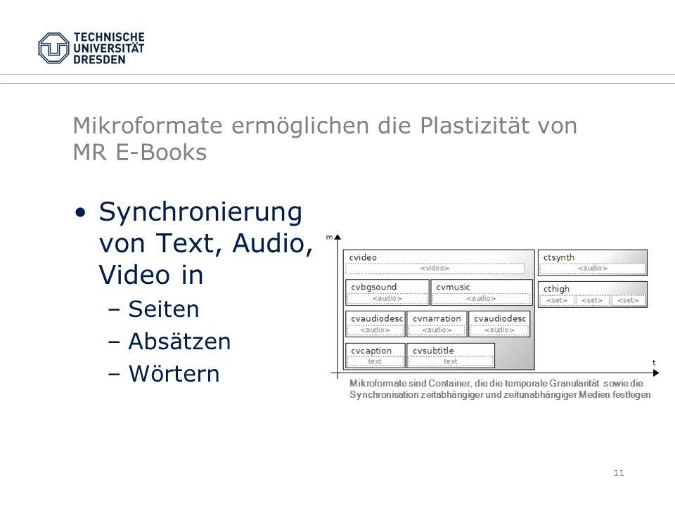 Mikroformate ermöglichen die Plastizität von MR E-Books
