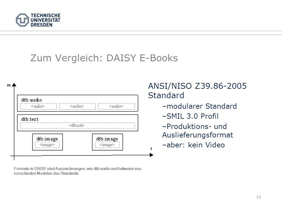Zum Vergleich: DAISY E-Books