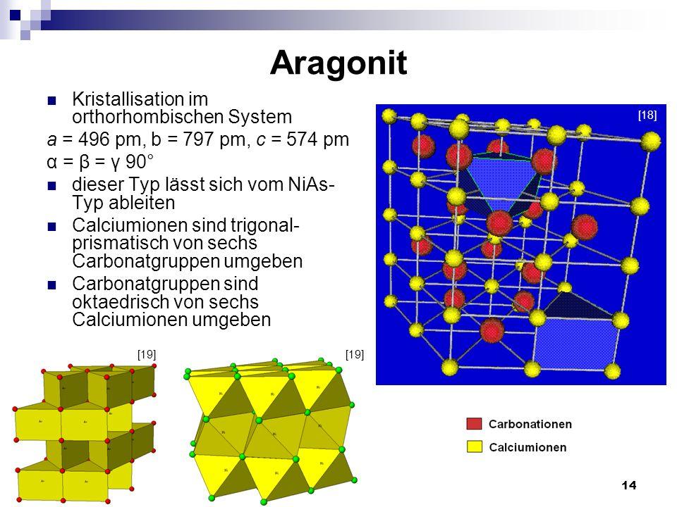 Aragonit Kristallisation im orthorhombischen System