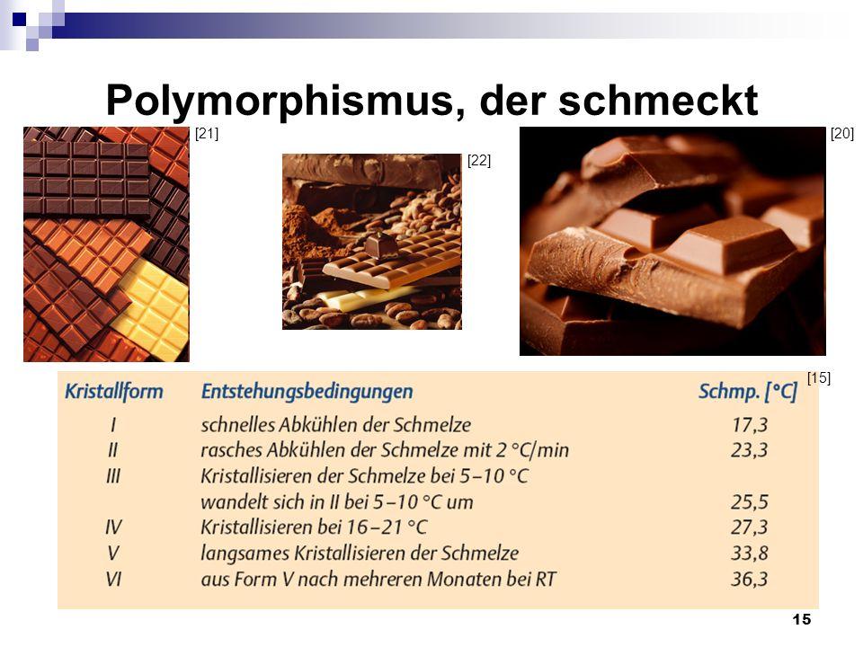 Polymorphismus, der schmeckt
