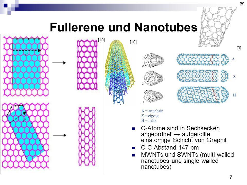 Fullerene und Nanotubes