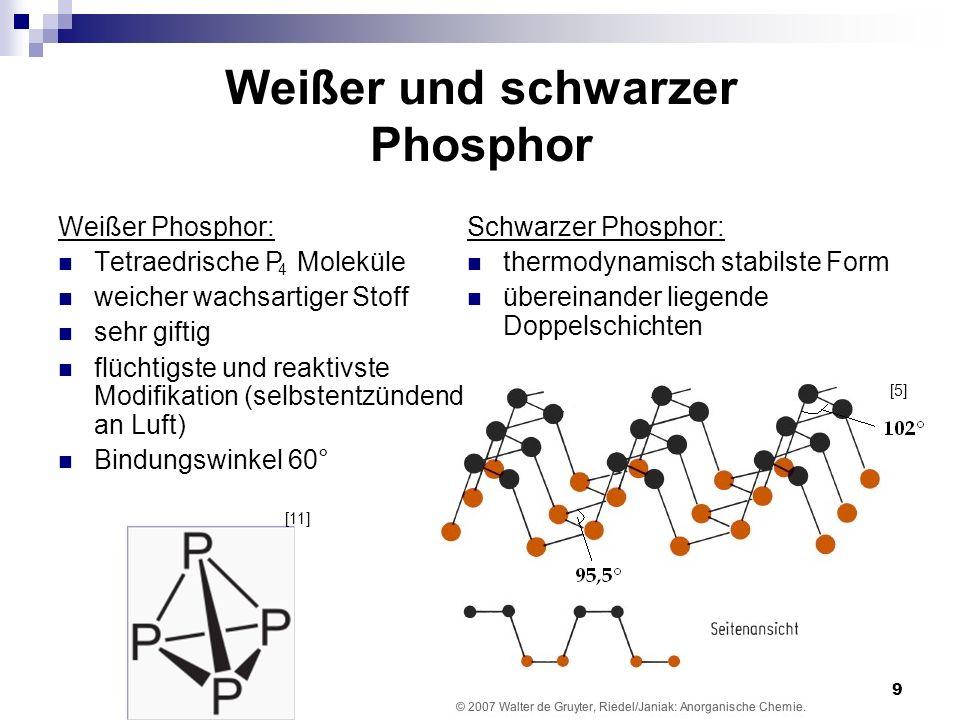 Weißer und schwarzer Phosphor
