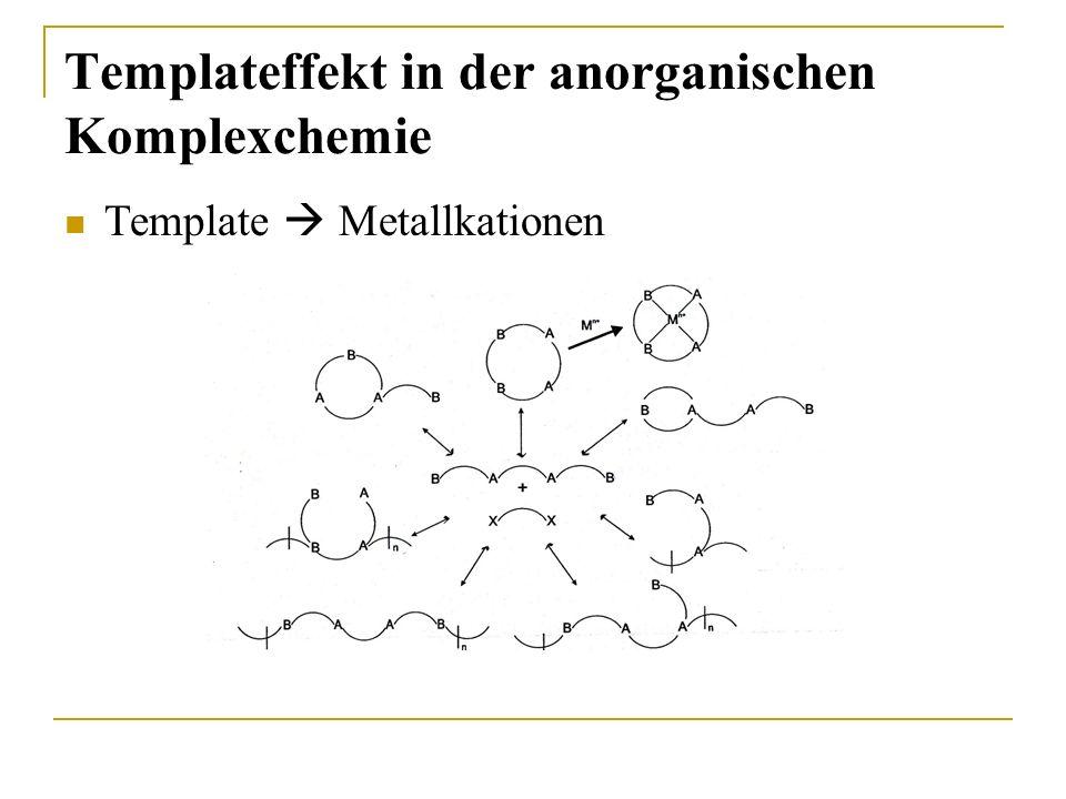 Templateffekt in der anorganischen Komplexchemie