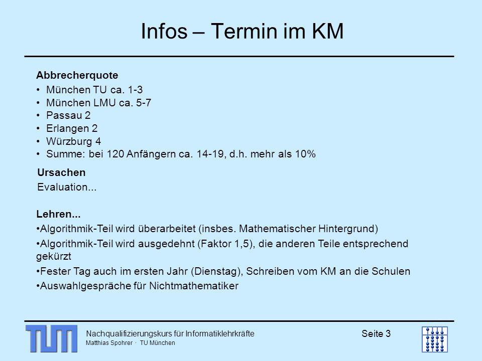 Infos – Termin im KM Abbrecherquote München TU ca. 1-3