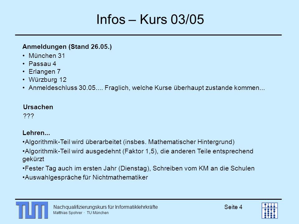 Infos – Kurs 03/05 Anmeldungen (Stand 26.05.) München 31 Passau 4