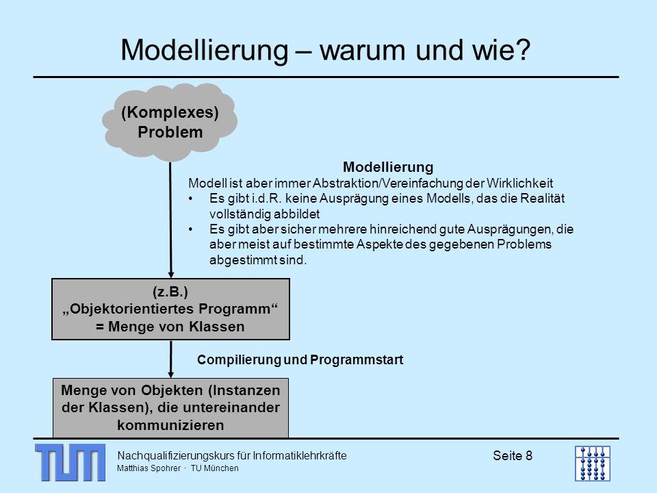Modellierung – warum und wie