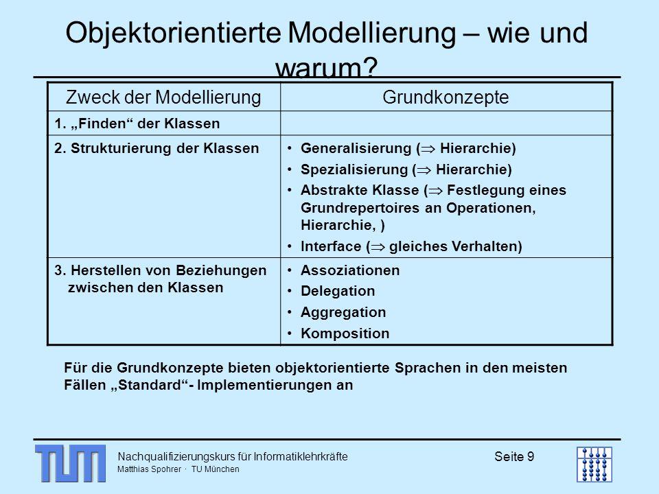 Objektorientierte Modellierung – wie und warum