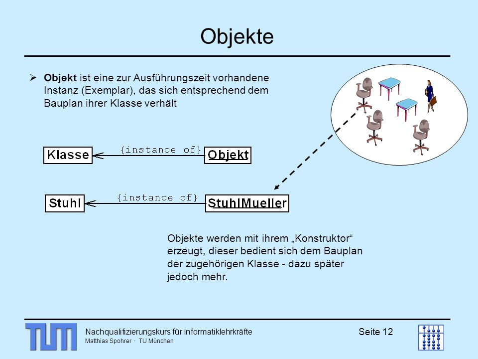 Objekte Objekt ist eine zur Ausführungszeit vorhandene Instanz (Exemplar), das sich entsprechend dem Bauplan ihrer Klasse verhält.