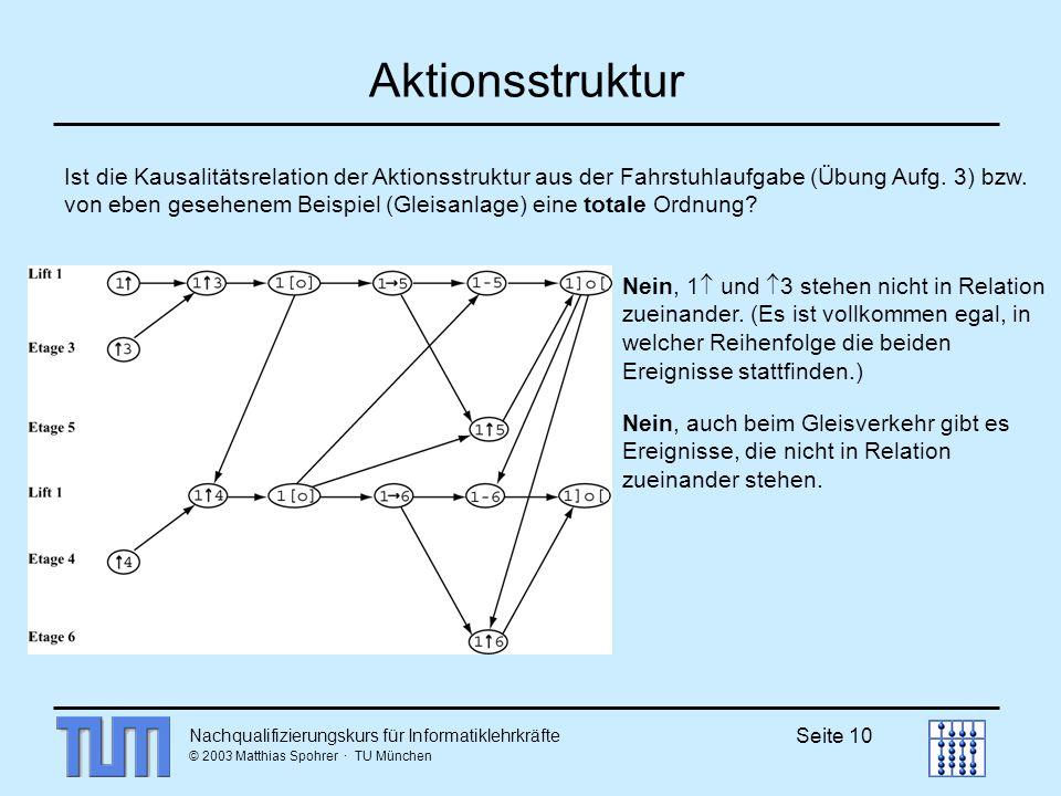 Aktionsstruktur
