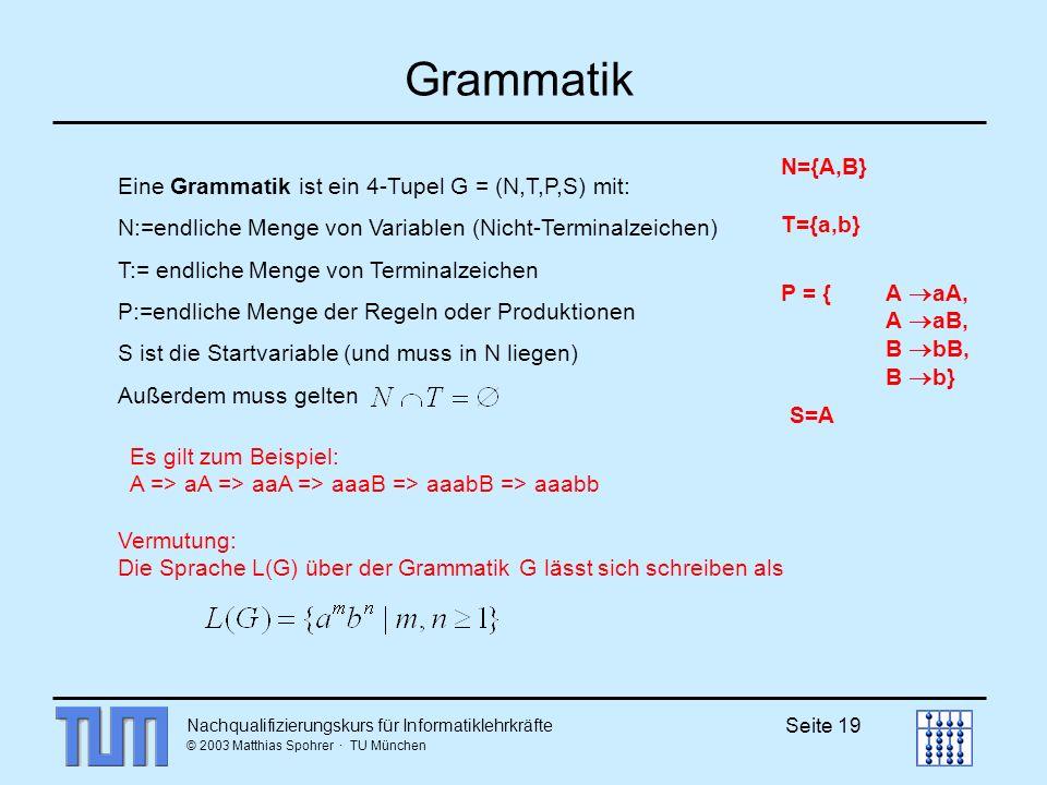 Grammatik N={A,B} Eine Grammatik ist ein 4-Tupel G = (N,T,P,S) mit:
