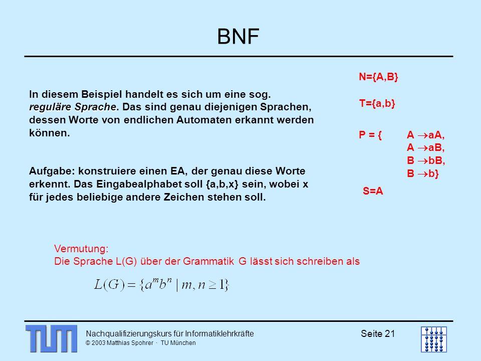 BNF N={A,B}