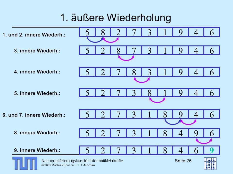 1. äußere Wiederholung 5. 8. 2. 7. 3. 1. 9. 4. 6. 1. und 2. innere Wiederh.: 3. innere Wiederh.: