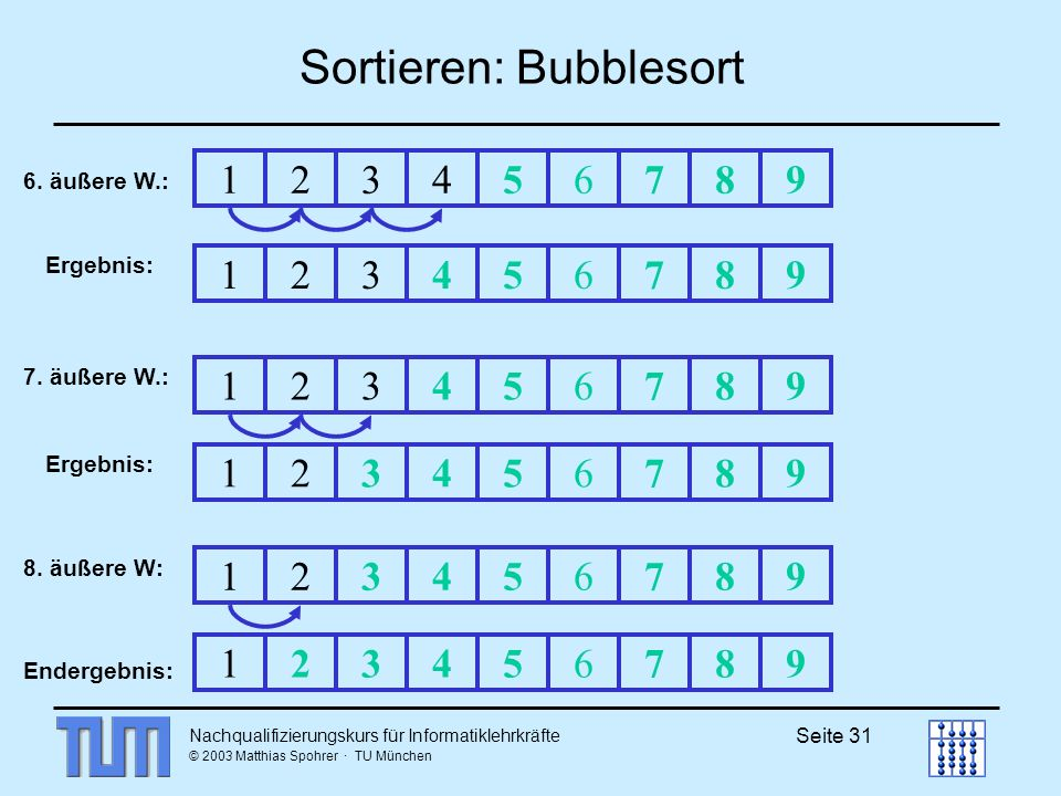 Sortieren: Bubblesort