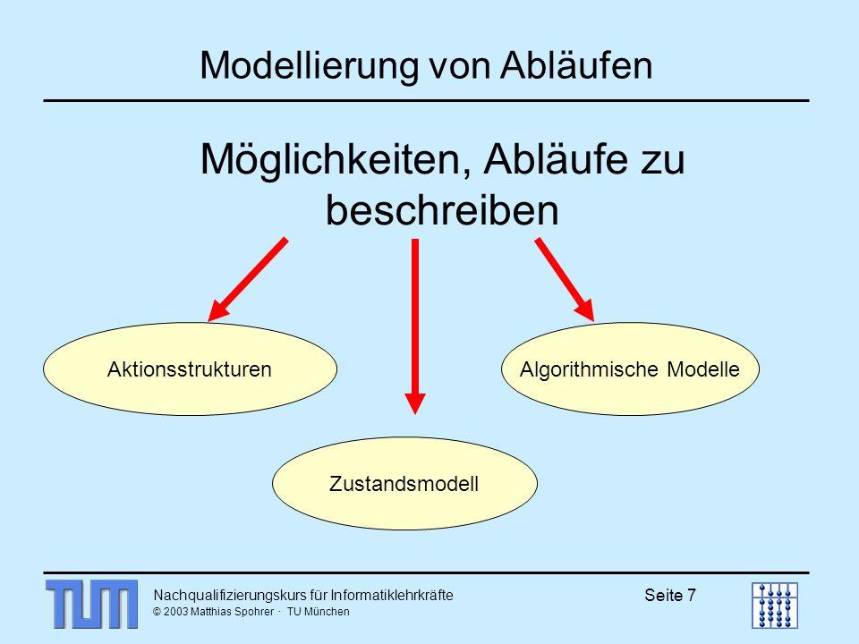 Modellierung von Abläufen