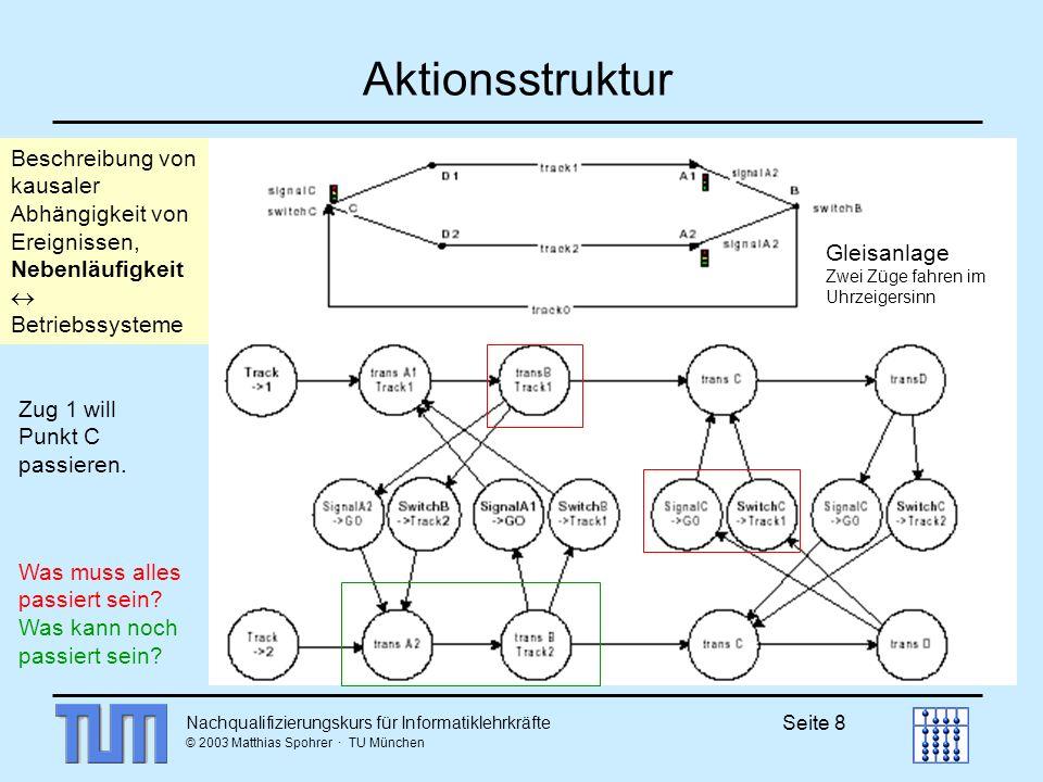 Aktionsstruktur Beschreibung von