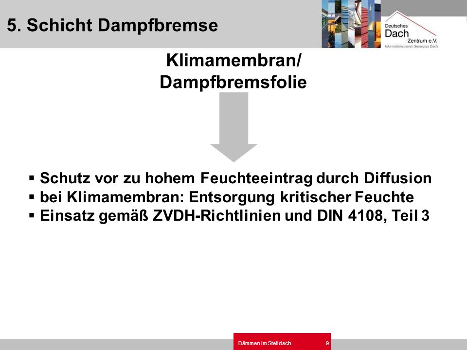 Anwendungstechnik Windsogsicherung.ppt