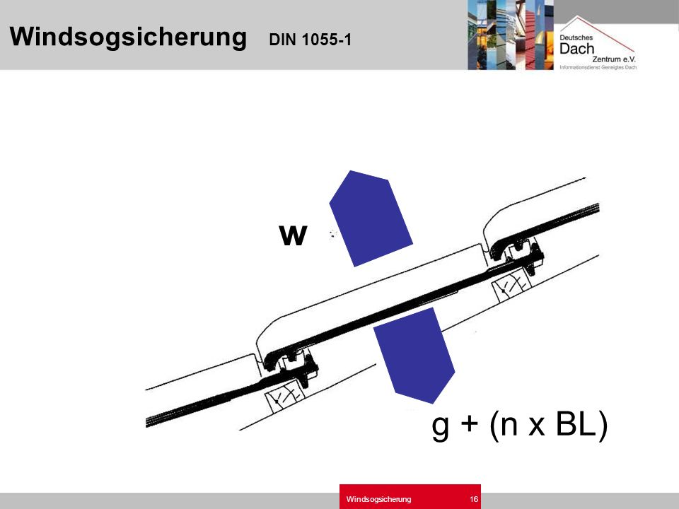 Windsogsicherung DIN 1055-1