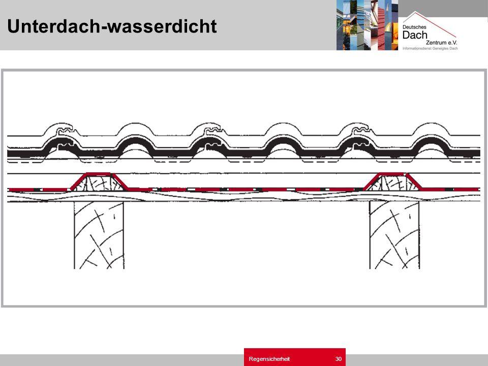 Unterdach-wasserdicht