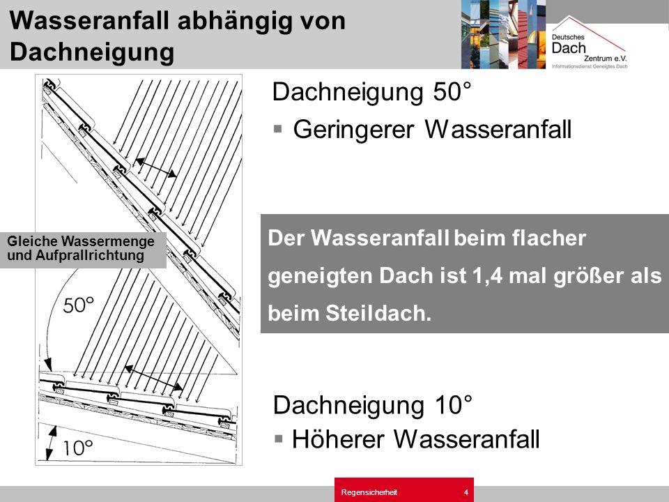 Wasseranfall abhängig von Dachneigung