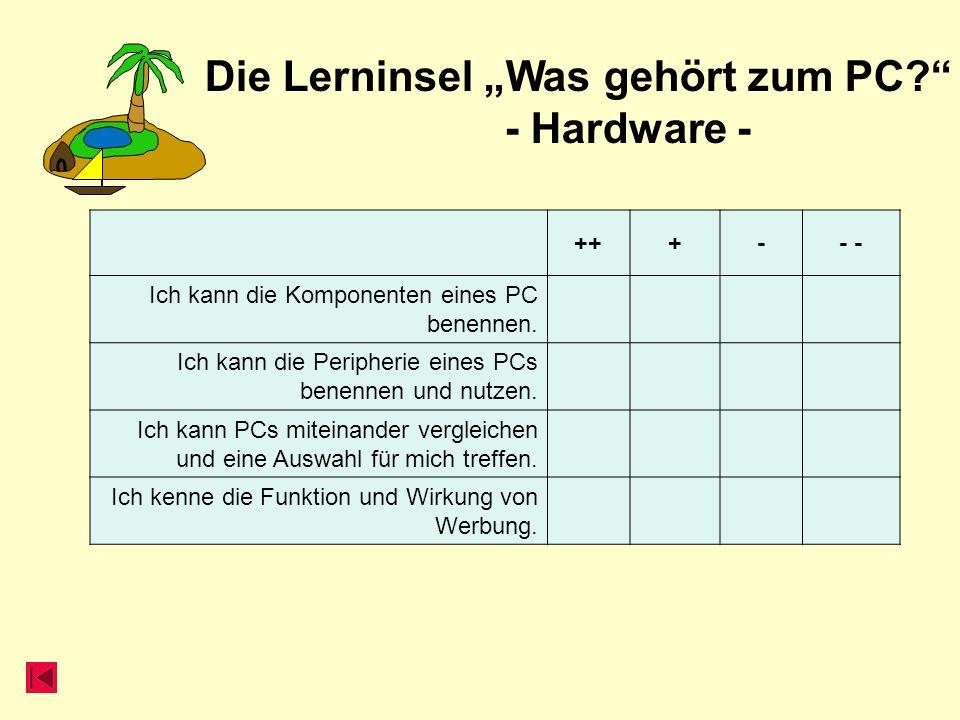 """Die Lerninsel """"Was gehört zum PC - Hardware -"""