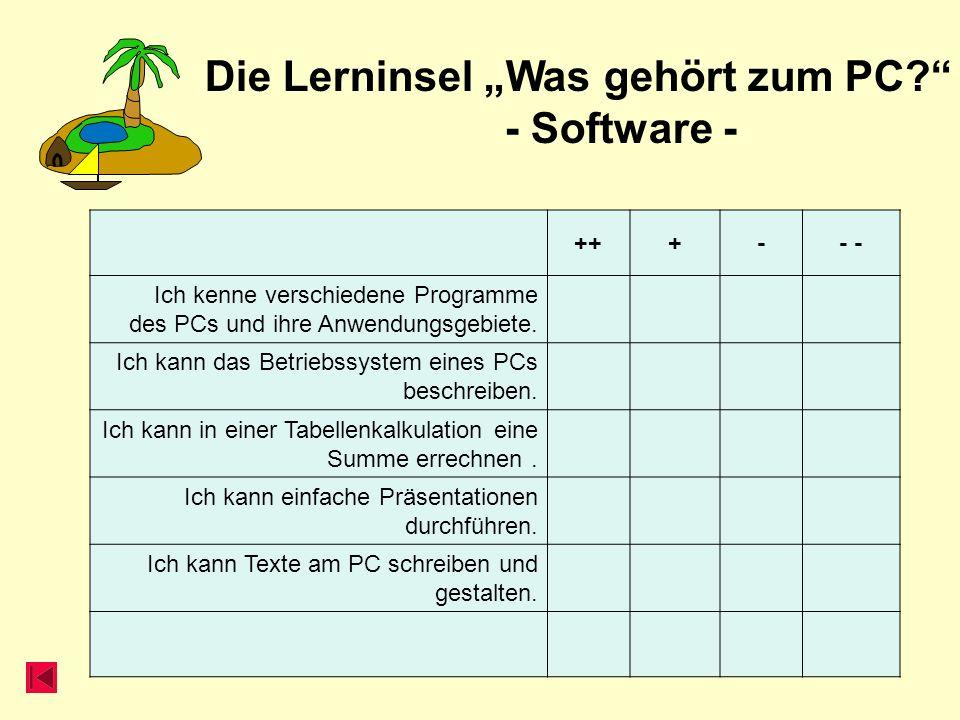 """Die Lerninsel """"Was gehört zum PC - Software -"""