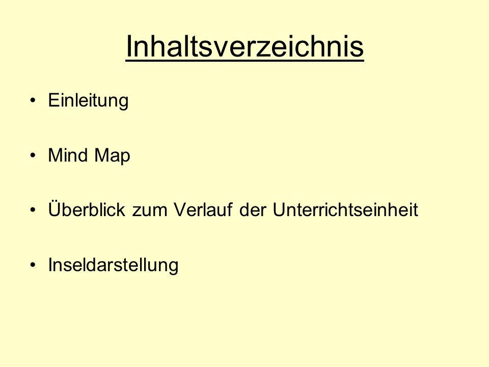 Inhaltsverzeichnis Einleitung Mind Map