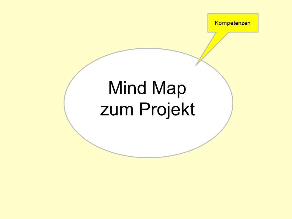 Kompetenzen Mind Map zum Projekt