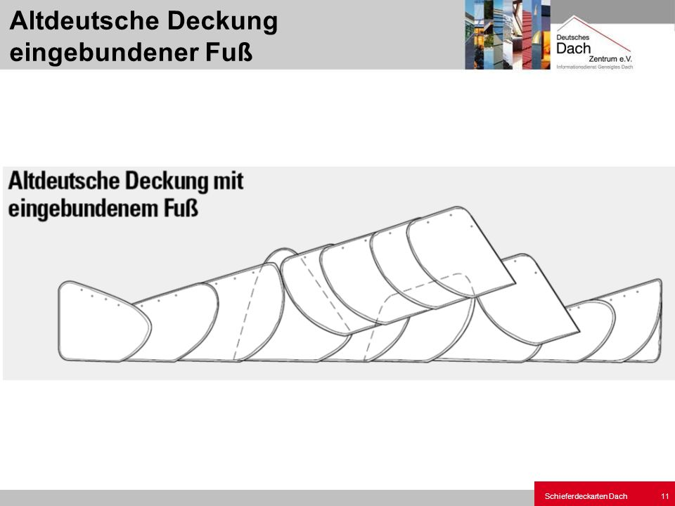 Altdeutsche Deckung eingebundener Fuß