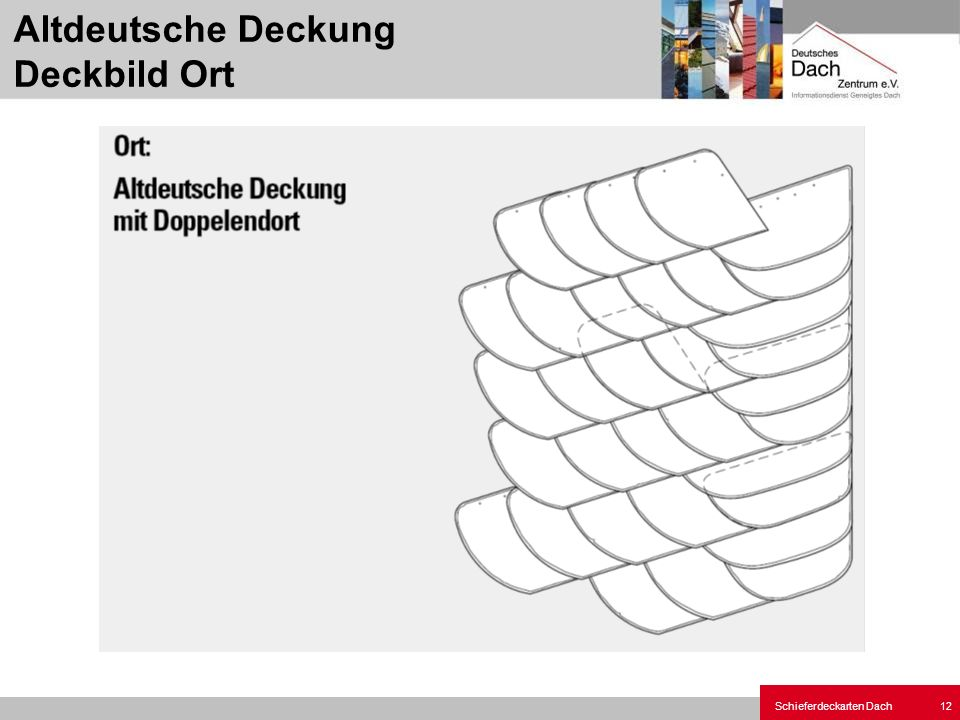 Altdeutsche Deckung Deckbild Ort