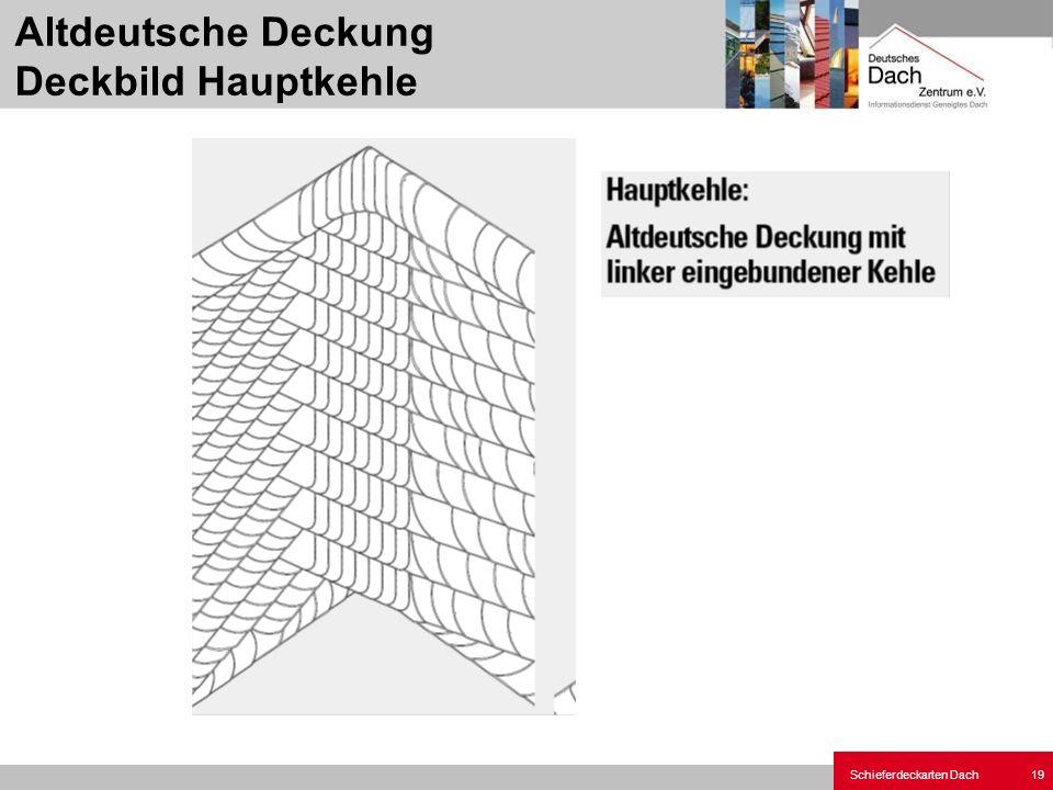 Altdeutsche Deckung Deckbild Hauptkehle