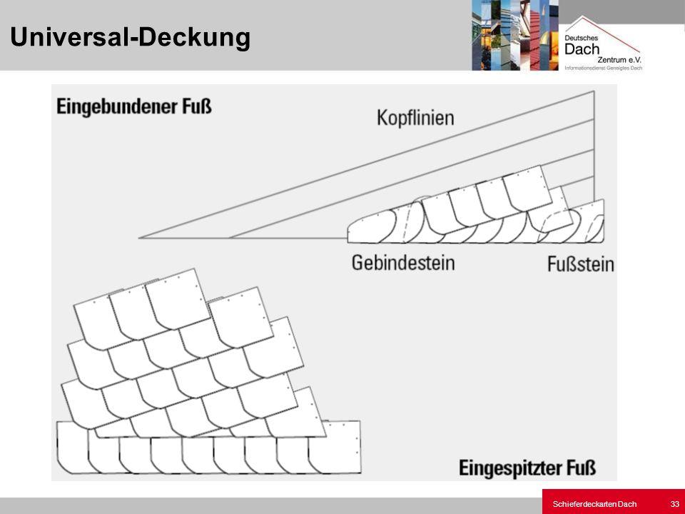 Schieferdeckarten Dach.ppt