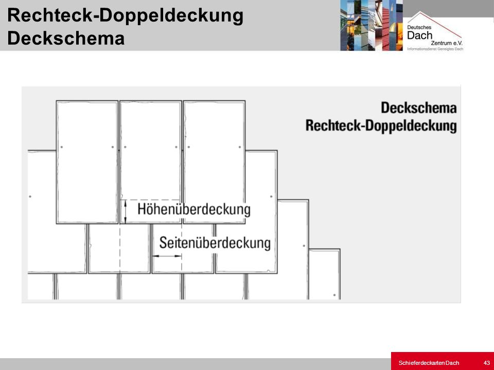 Rechteck-Doppeldeckung Deckschema