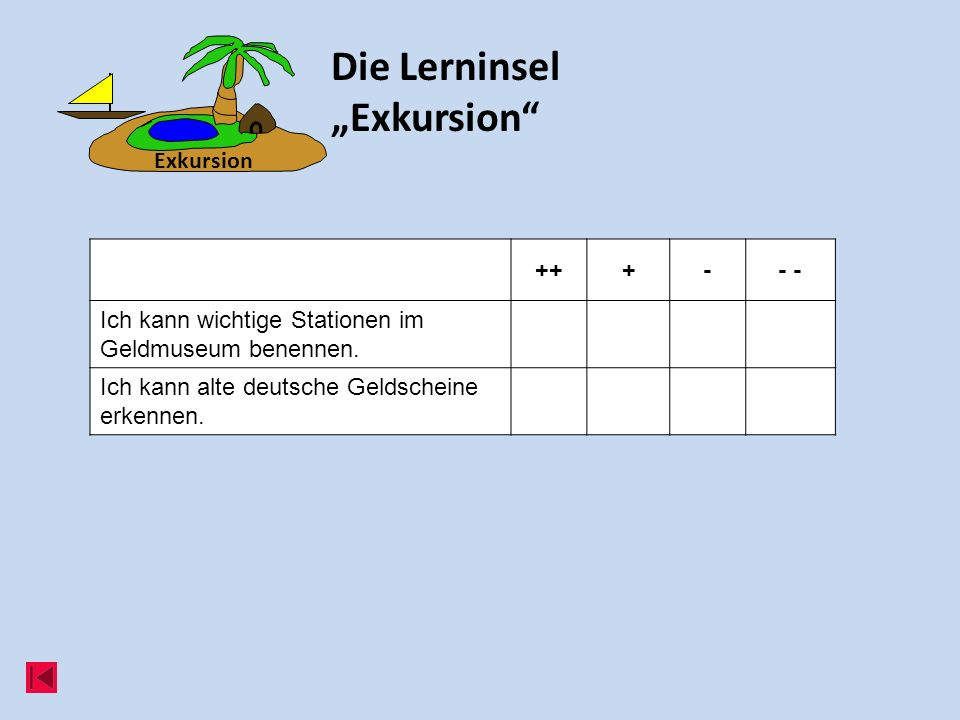"Die Lerninsel ""Exkursion Exkursion ++ + - - -"