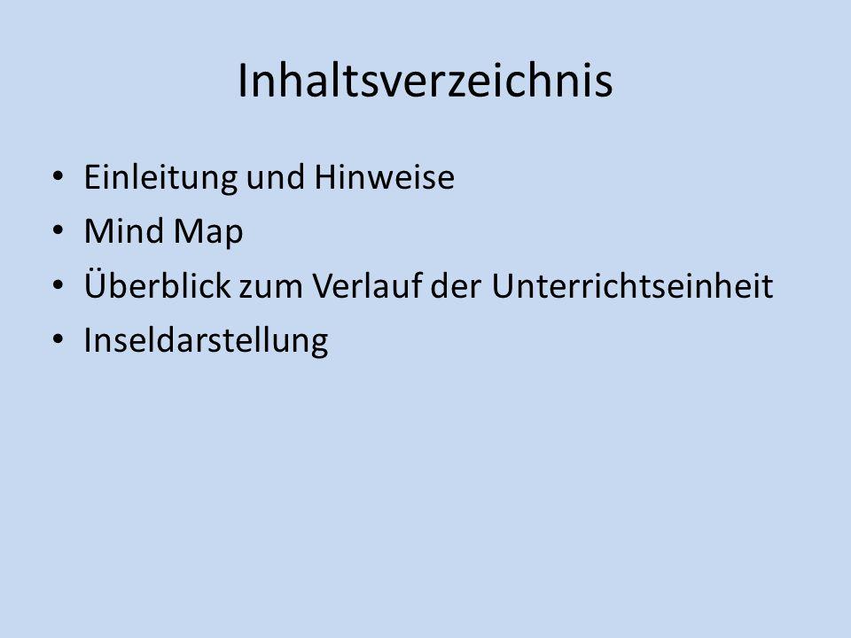 Inhaltsverzeichnis Einleitung und Hinweise Mind Map